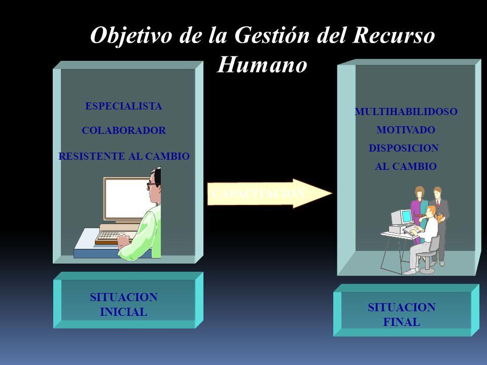 Objetivo de la Gestión del Recurso Humano ESPECIALISTA COLABORADOR RESISTENTE AL CAMBIO SITUACION INICIAL MULTIHABILIDOSO MOTIVADO DISPOSICION AL CAMB