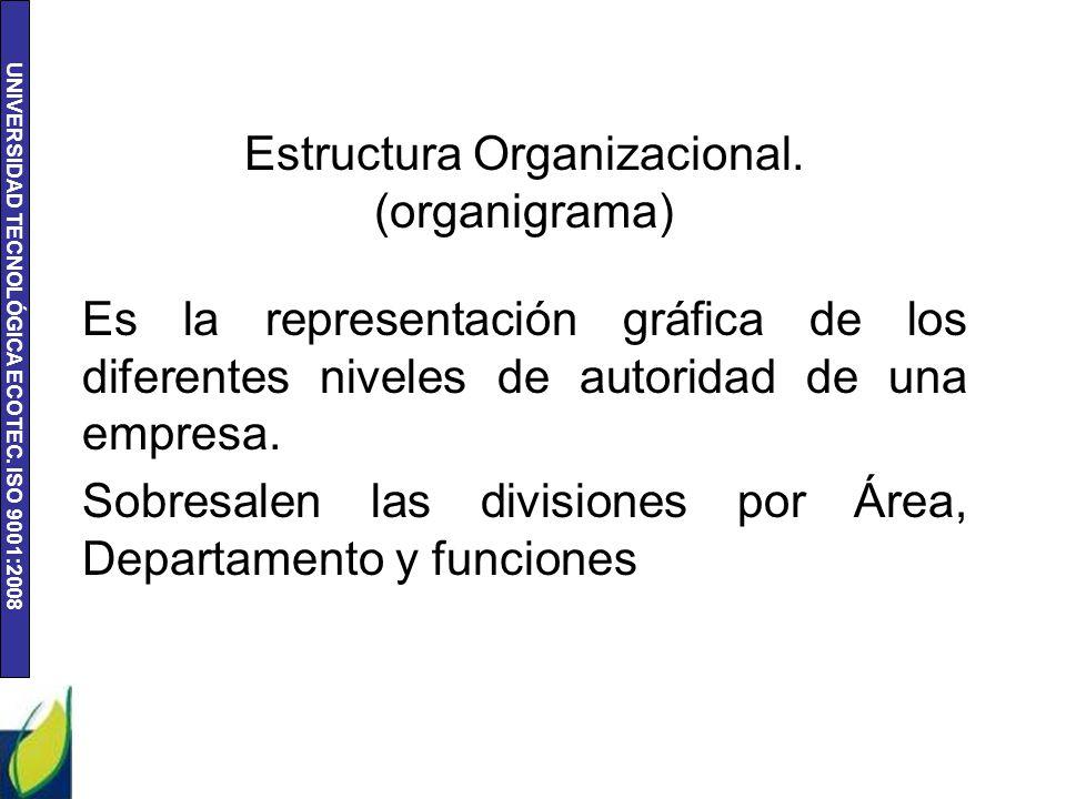 UNIVERSIDAD TECNOLÓGICA ECOTEC.ISO 9001:2008 Estructura Organizacional.