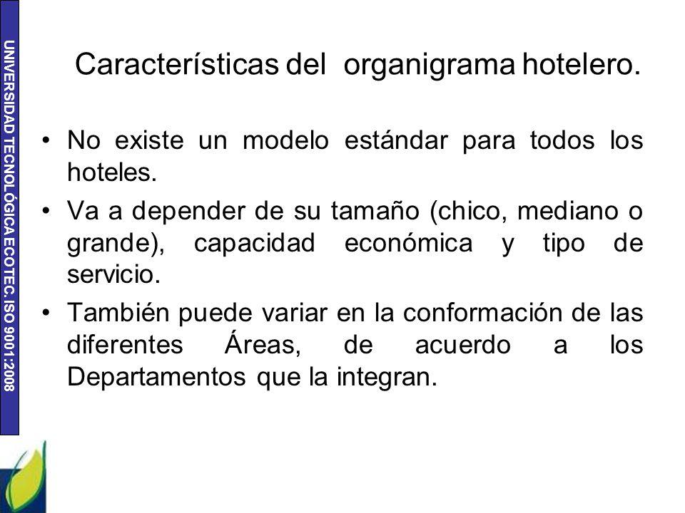 UNIVERSIDAD TECNOLÓGICA ECOTEC.ISO 9001:2008 Características del organigrama hotelero.