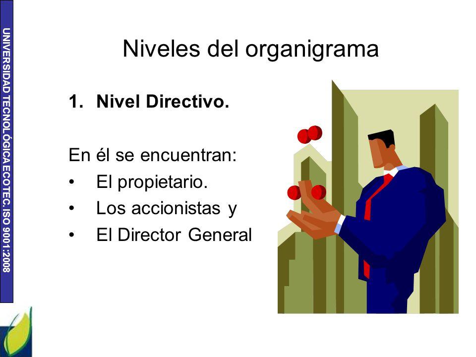 UNIVERSIDAD TECNOLÓGICA ECOTEC.ISO 9001:2008 2. Nivel Gerencial.