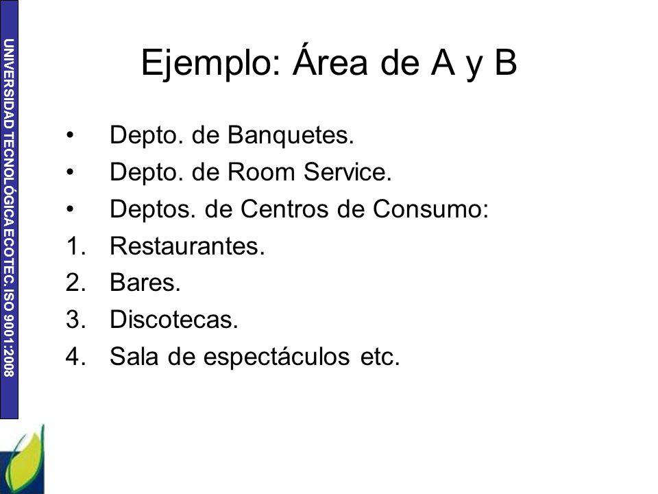 UNIVERSIDAD TECNOLÓGICA ECOTEC.ISO 9001:2008 Ejemplo: Área de A y B Depto.