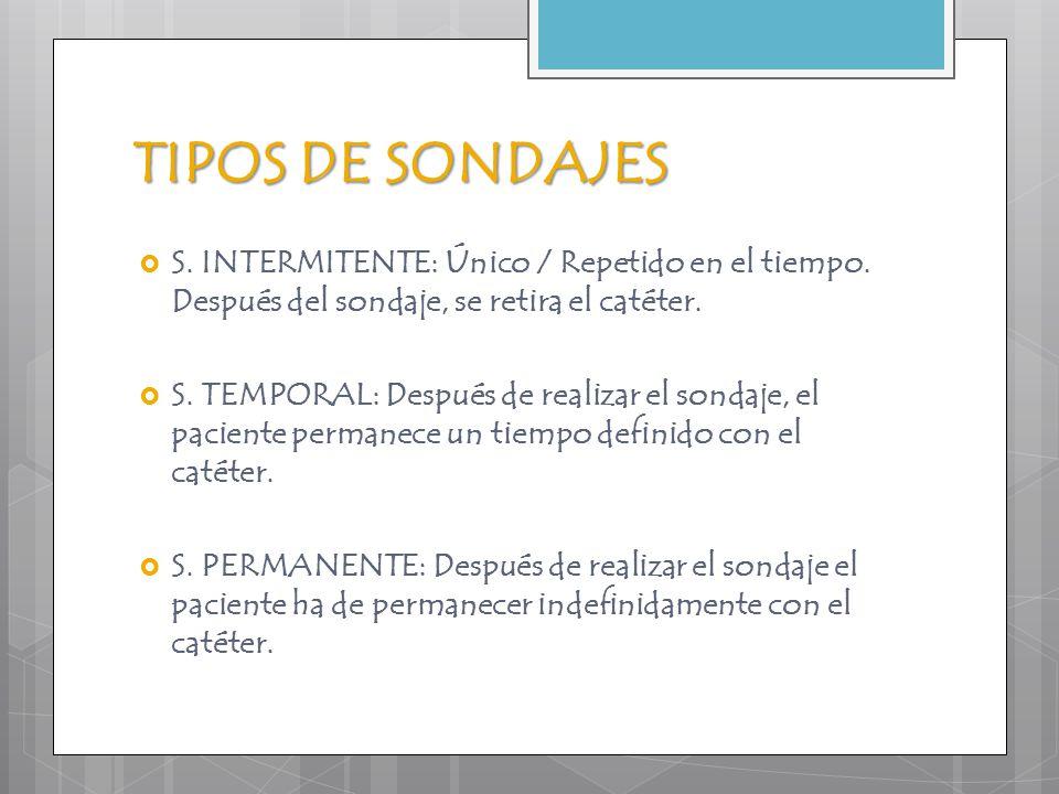 TIPOS DE SONDAJES  S. INTERMITENTE: Único / Repetido en el tiempo. Después del sondaje, se retira el catéter.  S. TEMPORAL: Después de realizar el s