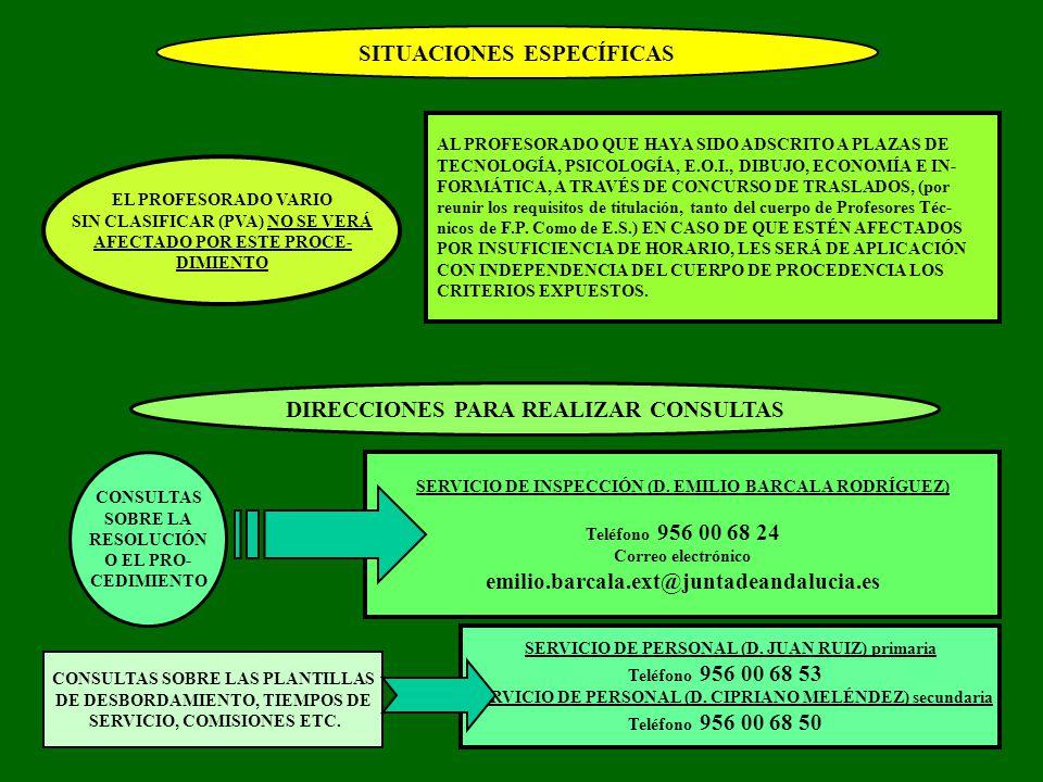 PERSONAL AFECTADO POR LOS DESPLAZA- MIENTOS CUERPO DE MAESTROS 1 ...
