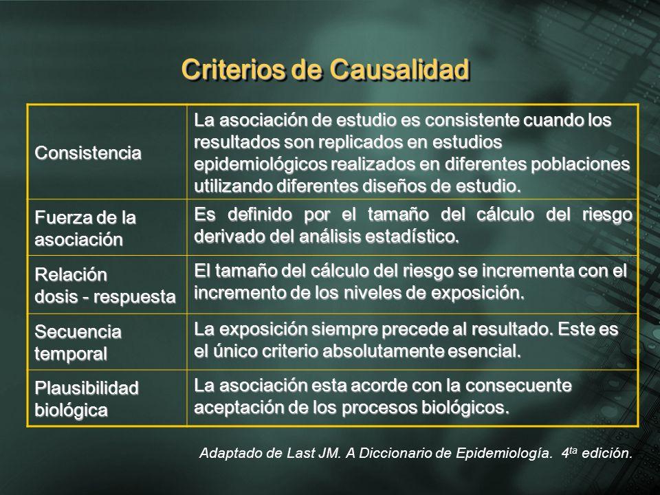 Criterios de Causalidad Consistencia La asociación de estudio es consistente cuando los resultados son replicados en estudios epidemiológicos realizados en diferentes poblaciones utilizando diferentes diseños de estudio.