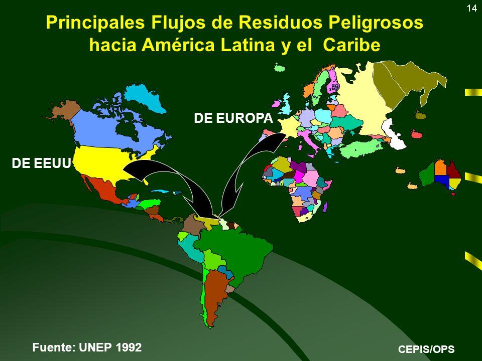 centro panamericano ingenieria sanitaria ciencia ambiente: