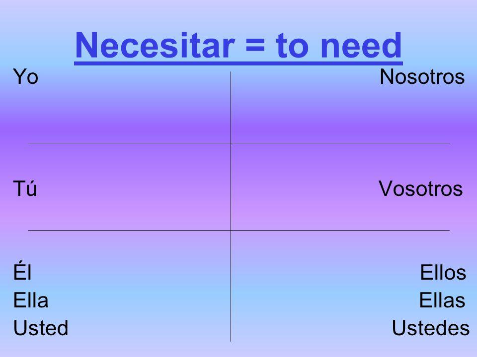 Necesitar = to need Yo Nosotros Tú Vosotros Él Ellos Ella Ellas Usted Ustedes