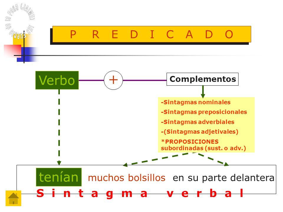 Verbo -Sintagmas nominales -Sintagmas preposicionales -Sintagmas adverbiales -(Sintagmas adjetivales) *PROPOSICIONES subordinadas (sust.