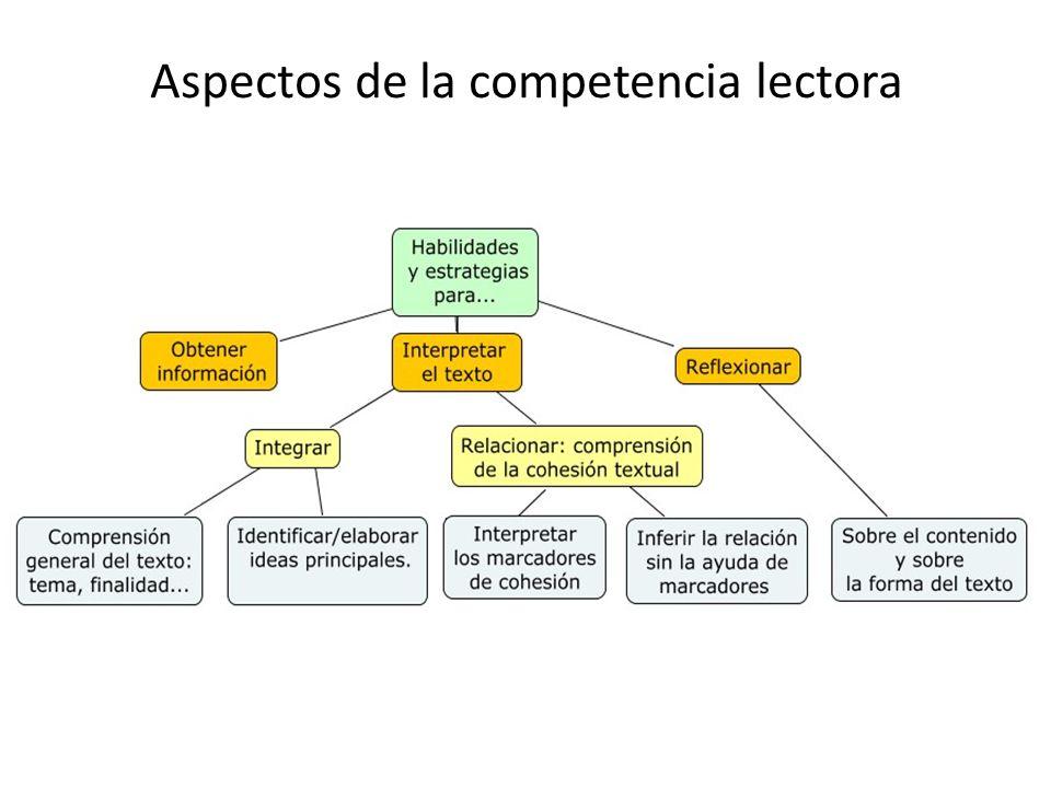 educacion gobierno navarra: