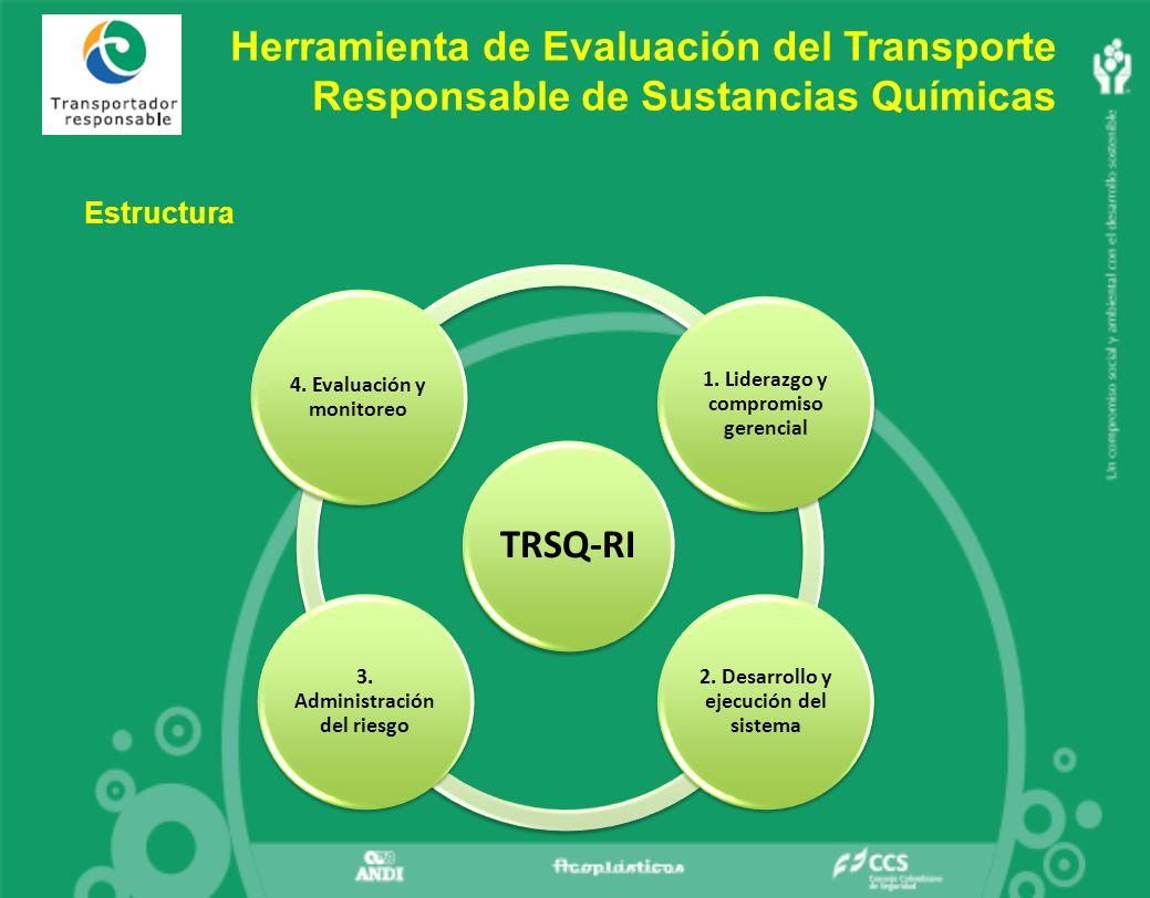 TRSQ-RI 1.Liderazgo y compromiso gerencial 2. Desarrollo y ejecución del sistema 3.