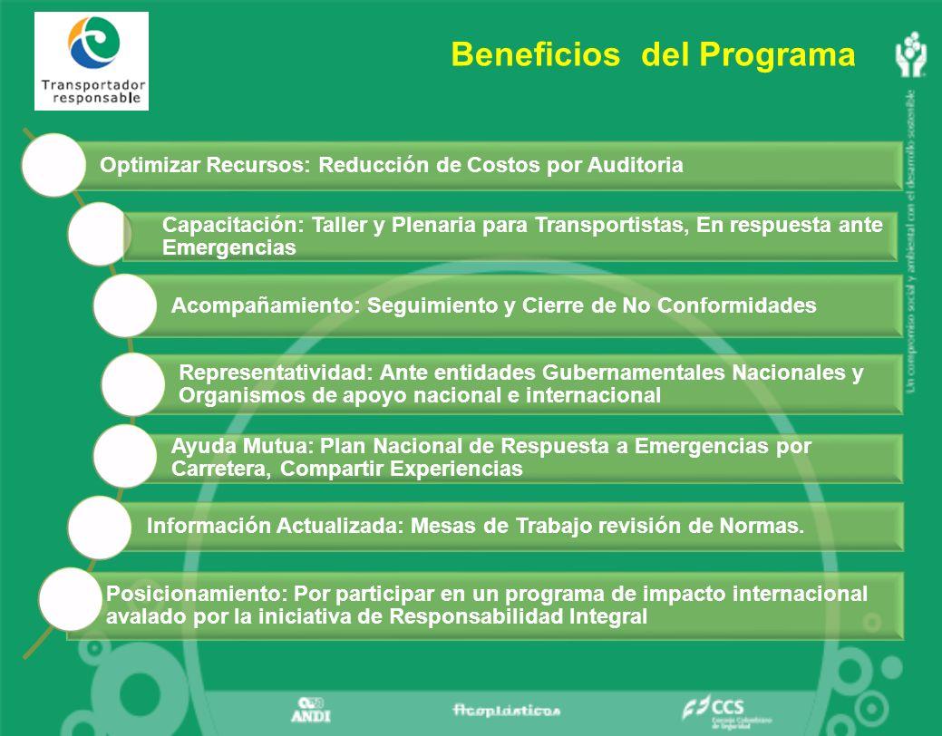 Optimizar Recursos: Reducción de Costos por Auditoria Información Actualizada: Mesas de Trabajo revisión de Normas.