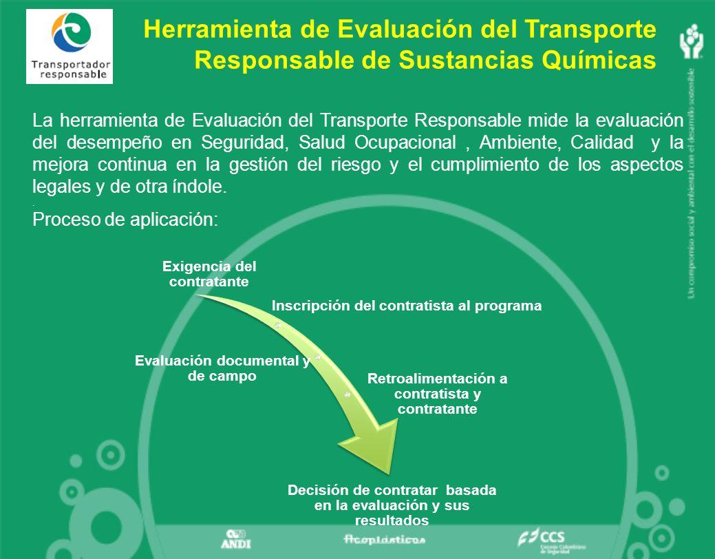 Herramienta de Evaluación del Transporte Responsable de Sustancias Químicas La herramienta de Evaluación del Transporte Responsable mide la evaluación del desempeño en Seguridad, Salud Ocupacional, Ambiente, Calidad y la mejora continua en la gestión del riesgo y el cumplimiento de los aspectos legales y de otra índole..