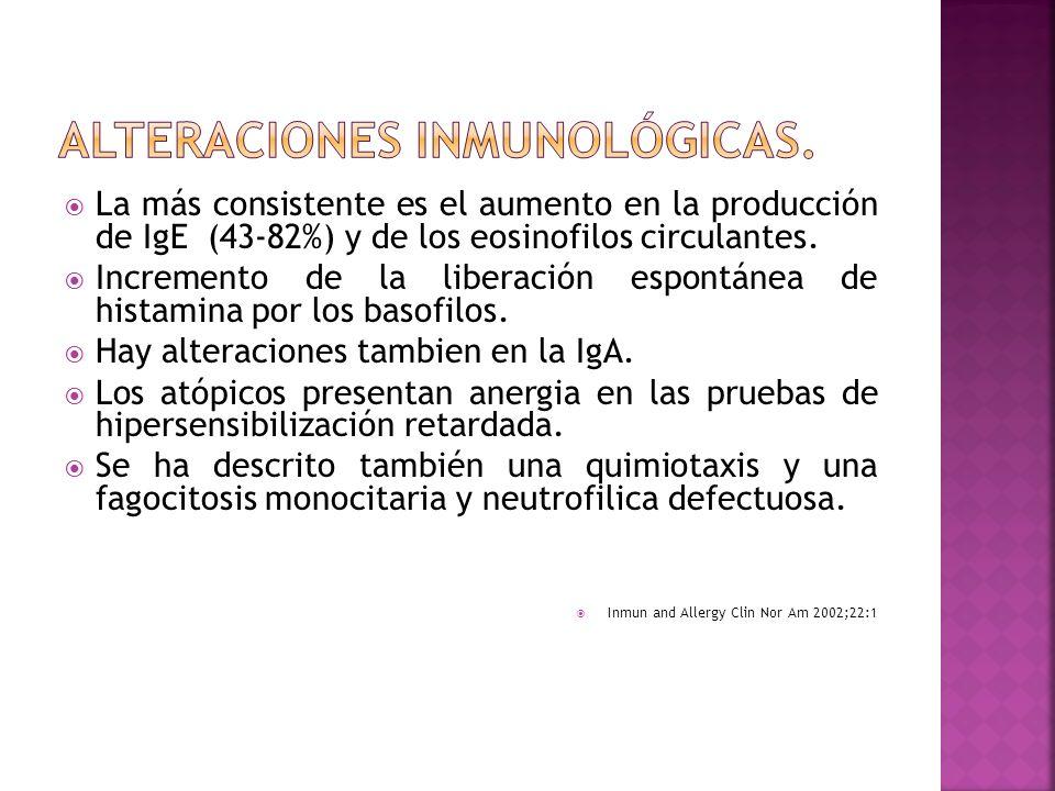  La más consistente es el aumento en la producción de IgE (43-82%) y de los eosinofilos circulantes.