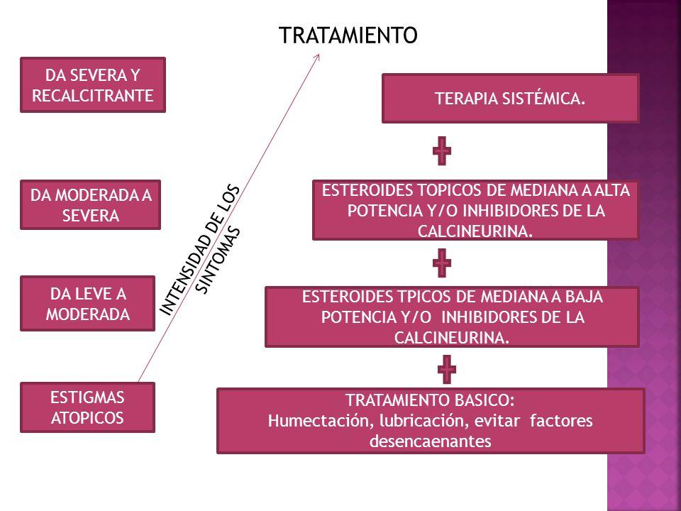 TRATAMIENTO BASICO: Humectación, lubricación, evitar factores desencaenantes ESTEROIDES TPICOS DE MEDIANA A BAJA POTENCIA Y/O INHIBIDORES DE LA CALCINEURINA.