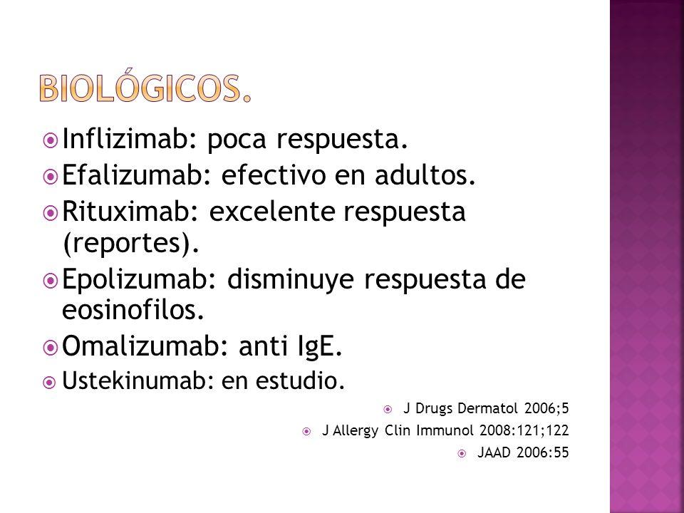  Inflizimab: poca respuesta. Efalizumab: efectivo en adultos.