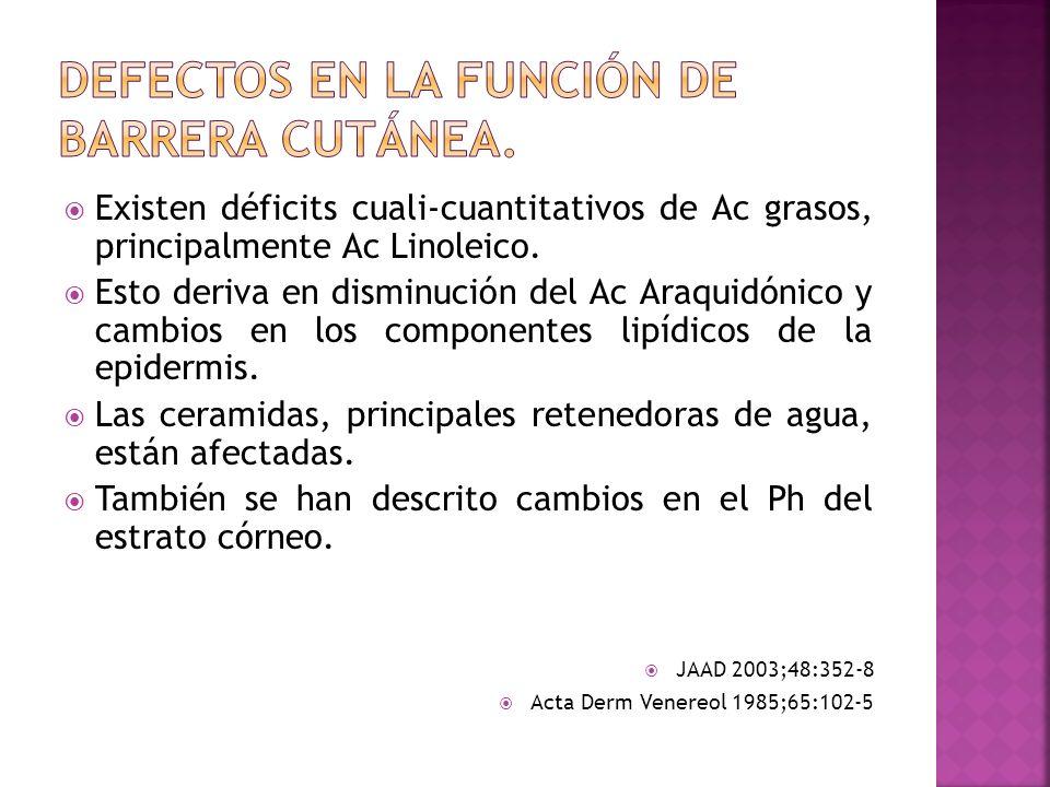  Existen déficits cuali-cuantitativos de Ac grasos, principalmente Ac Linoleico.