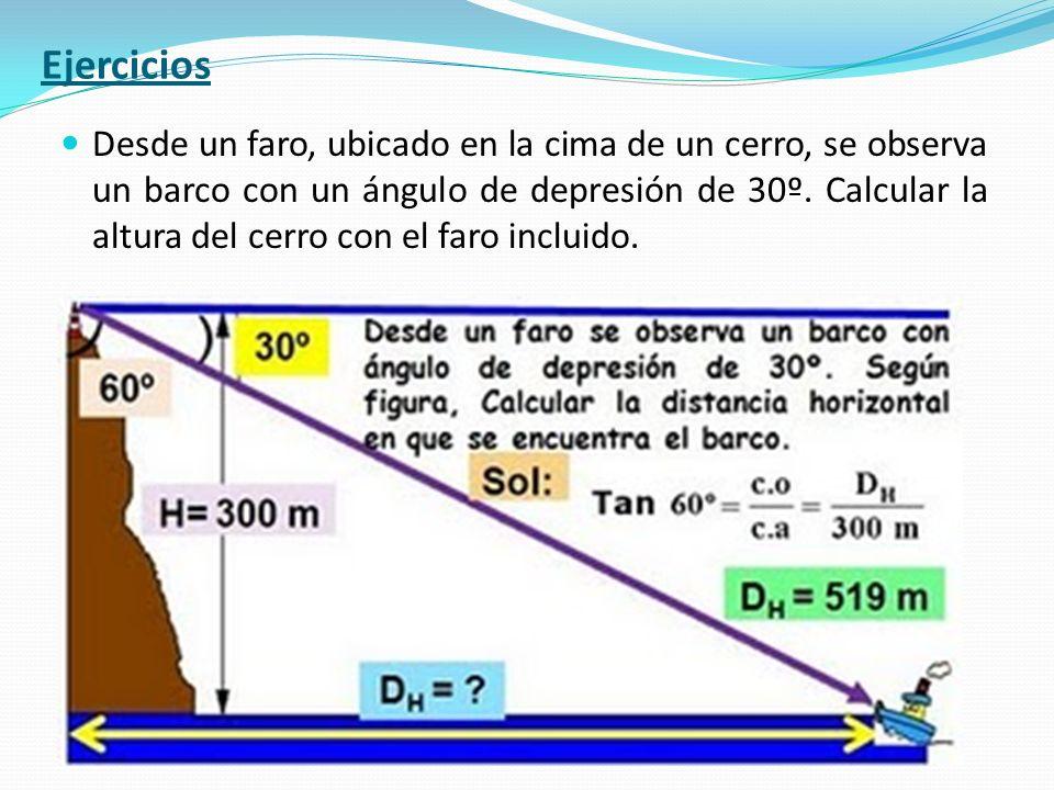 Desde un faro, ubicado en la cima de un cerro, se observa un barco con un ángulo de depresión de 30º. Calcular la altura del cerro con el faro incluid