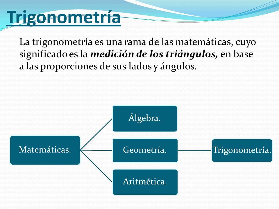 Trigonometría Matemáticas. Álgebra. Geometría. Trigonometría. Aritmética. La trigonometría es una rama de las matemáticas, cuyo significado es la medi