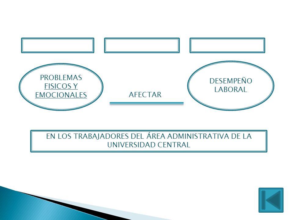 PROBLEMAS FISICOS Y EMOCIONALES DESEMPEÑO LABORAL EN LOS TRABAJADORES DEL ÁREA ADMINISTRATIVA DE LA UNIVERSIDAD CENTRAL AFECTAR