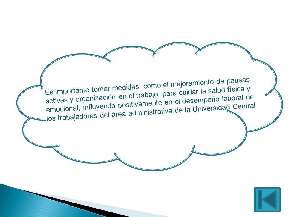 Es importante tomar medidas como el mejoramiento de pausas activas y organización en el trabajo, para cuidar la salud física y emocional, influyendo positivamente en el desempeño laboral de los trabajadores del área administrativa de la Universidad Central