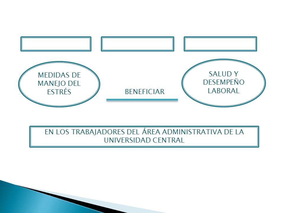 MEDIDAS DE MANEJO DEL ESTRÉS SALUD Y DESEMPEÑO LABORAL EN LOS TRABAJADORES DEL ÁREA ADMINISTRATIVA DE LA UNIVERSIDAD CENTRAL BENEFICIAR