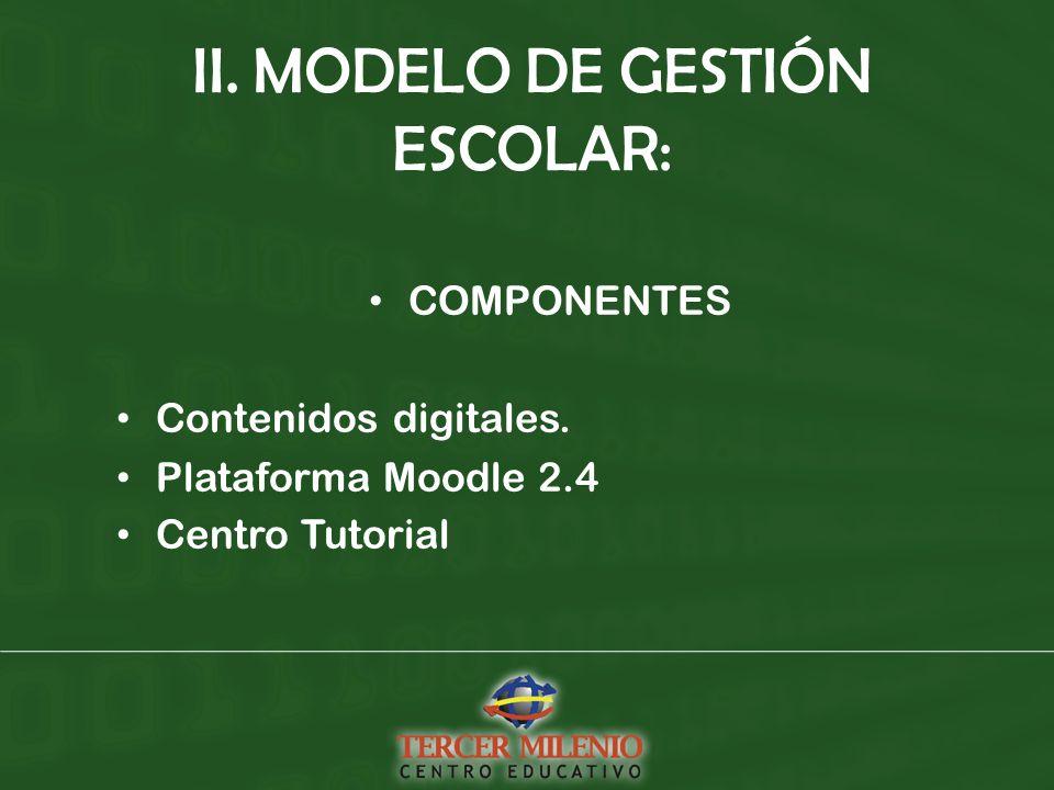 II. MODELO DE GESTIÓN ESCOLAR: COMPONENTES Contenidos digitales.