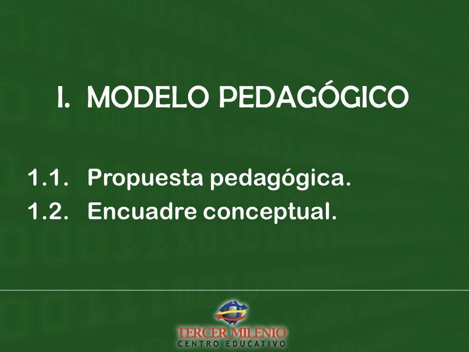 I. MODELO PEDAGÓGICO 1.1. Propuesta pedagógica. 1.2. Encuadre conceptual.