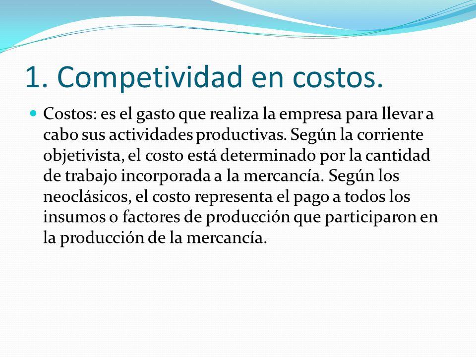 1. Competividad en costos.