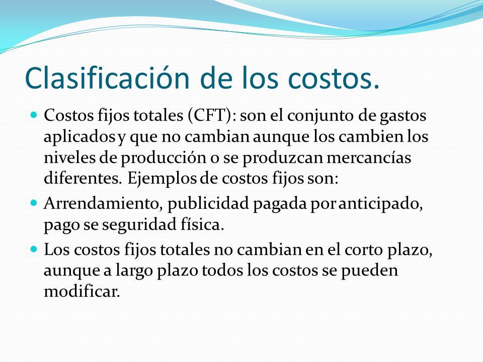 Clasificación de los costos.
