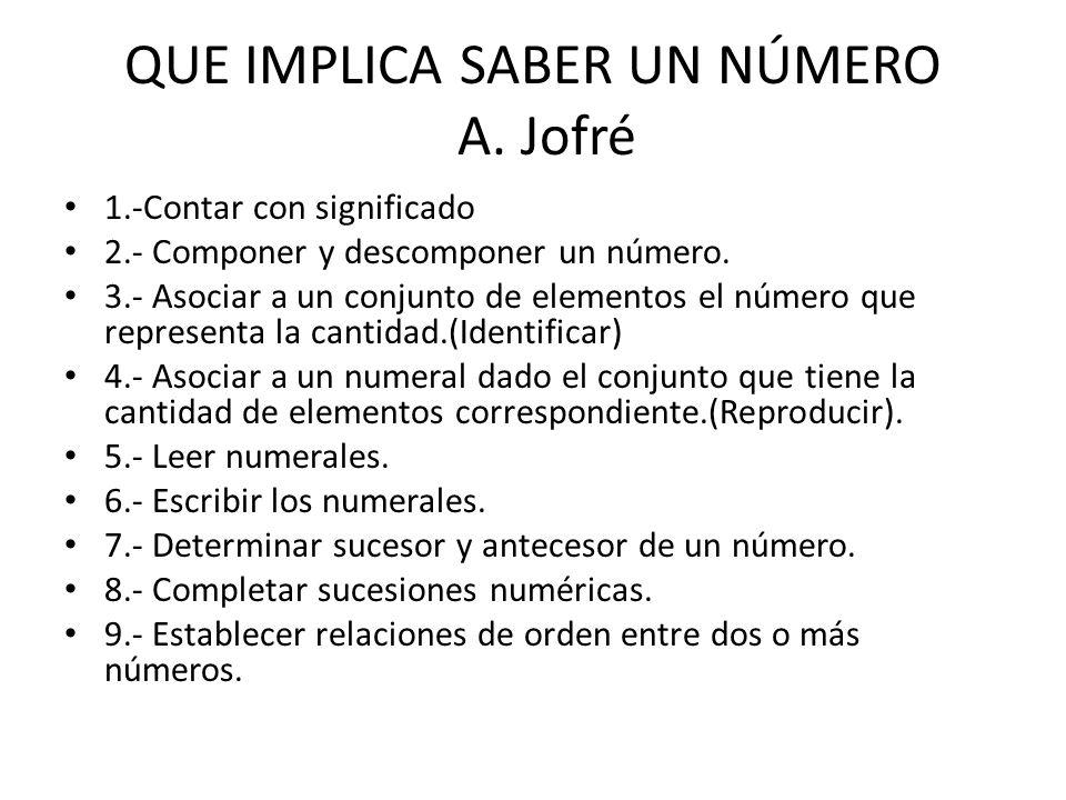 Significado del número 2 en Numerología - Starmedia