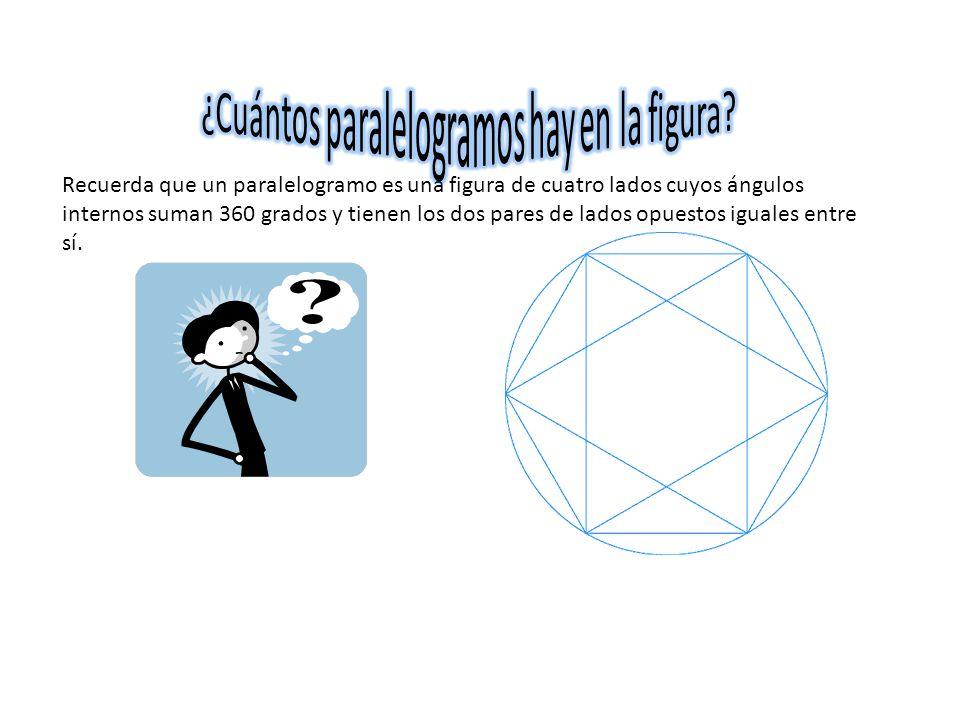 Recuerda que un paralelogramo es una figura de cuatro lados cuyos ángulos internos suman 360 grados y tienen los dos pares de lados opuestos iguales entre sí.