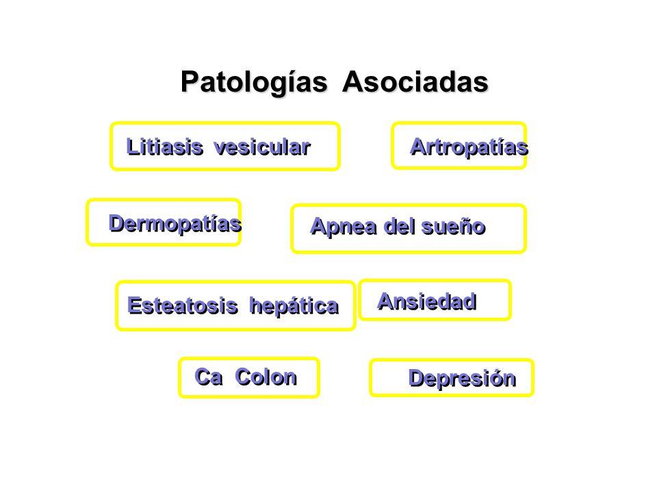 Artropatías Apnea del sueño Esteatosis hepática Ansiedad Depresión Litiasis vesicular Dermopatías Ca Colon Patologías Asociadas
