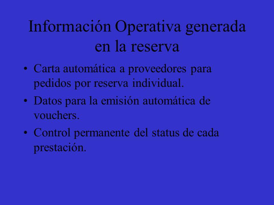 Información Operativa generada en la reserva Carta automática a proveedores para pedidos por reserva individual.