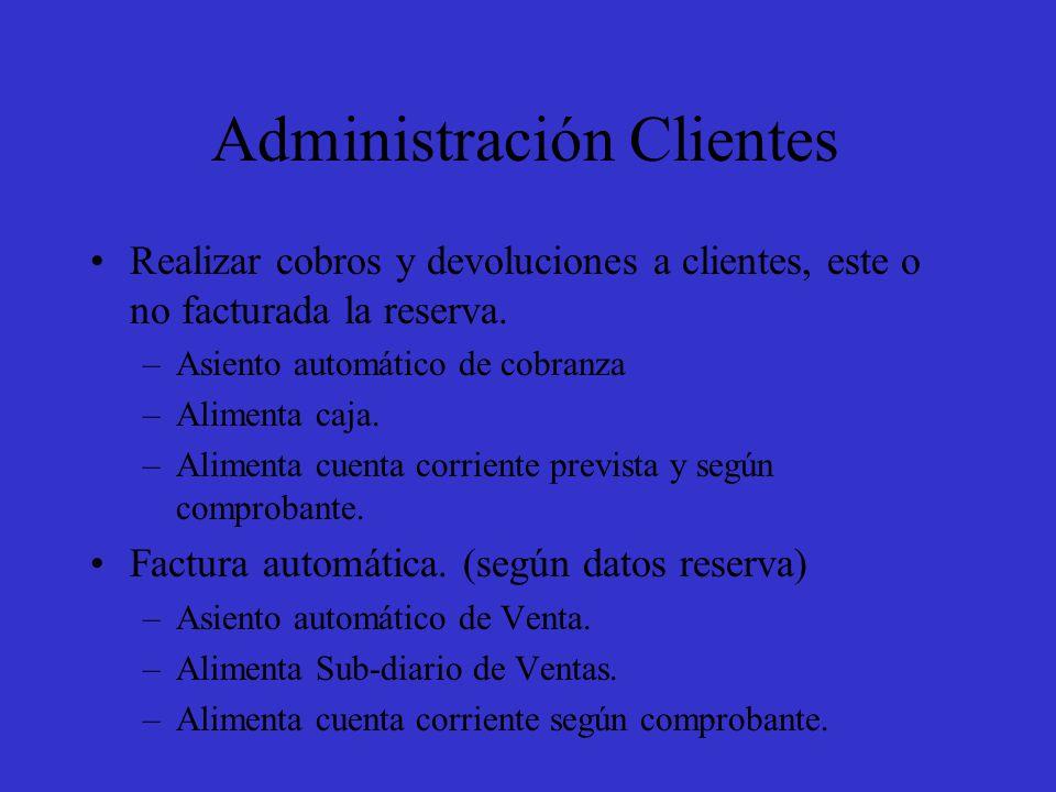 Administración Clientes Realizar cobros y devoluciones a clientes, este o no facturada la reserva.
