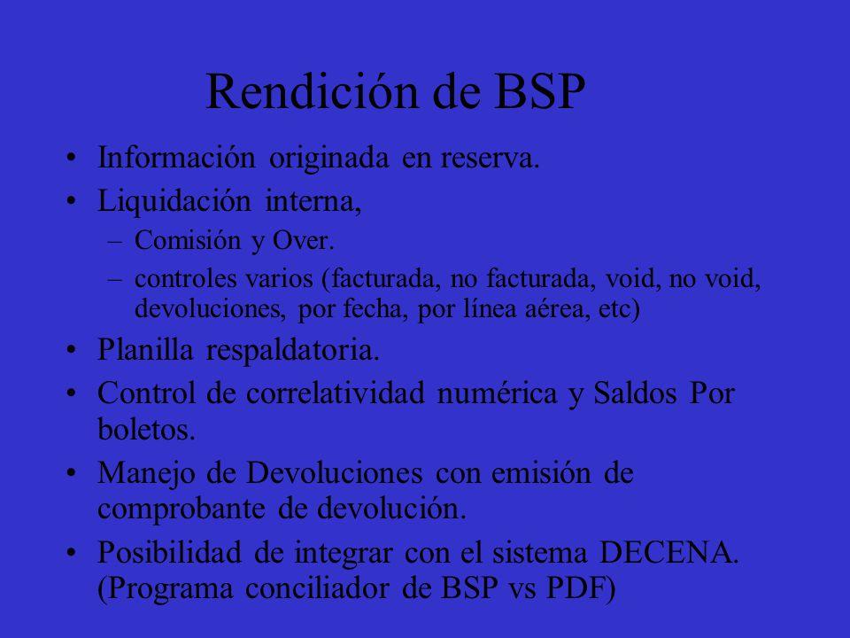 Rendición de BSP Información originada en reserva.