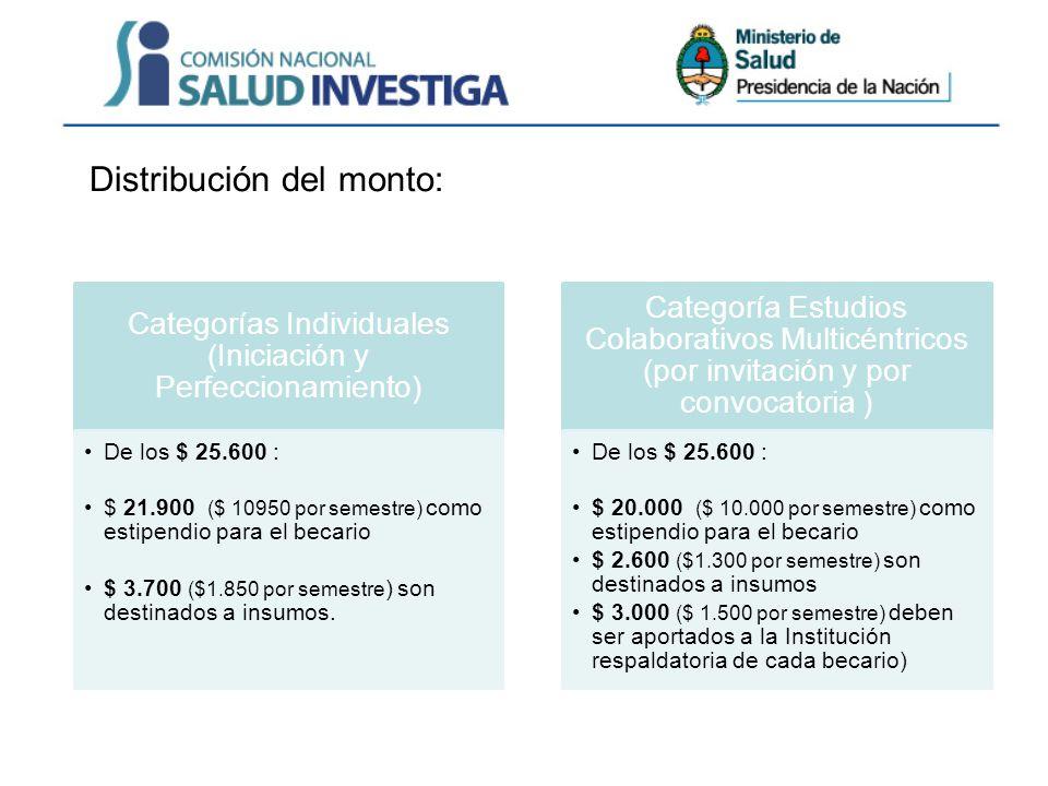 Distribución del monto: Categorías Individuales (Iniciación y Perfeccionamiento) De los $ 25.600 : $ 21.900 ($ 10950 por semestre) como estipendio para el becario $ 3.700 ($1.850 por semestre ) son destinados a insumos.