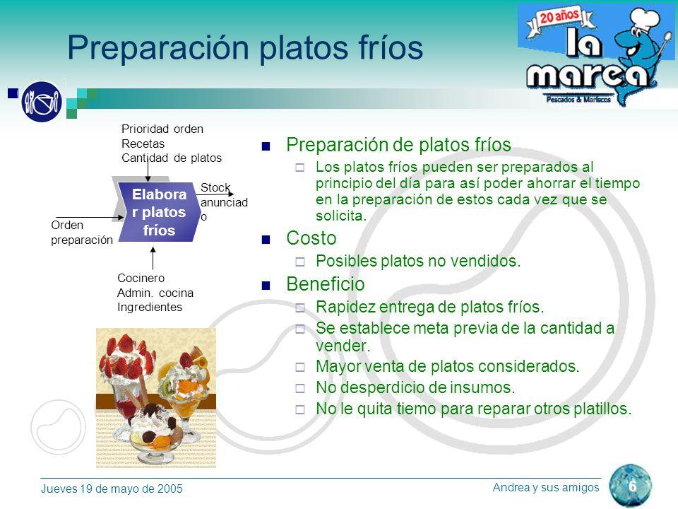 Andrea y sus amigos 7 Jueves 19 de mayo de 2005 Otras mejoras Baños / Bar / Bienvenida al cliente / Intercomunicador Beneficios  Fácil ubicación para los clientes.