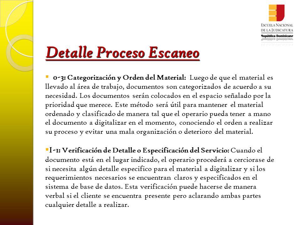 Detalle Proceso Escaneo  0-3: Categorización y Orden del Material: Luego de que el material es llevado al área de trabajo, documentos son categorizados de acuerdo a su necesidad.