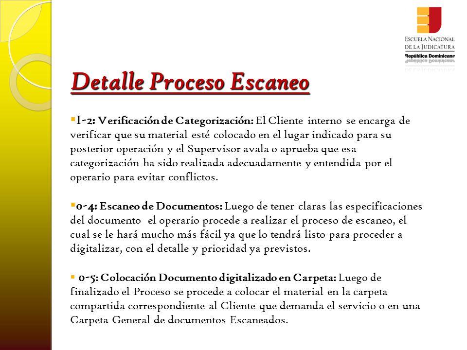 Detalle Proceso Escaneo  0-6: Reporte de Finalización del Documento: El operario Luego de terminado el proceso procede a reportar el estatus del documento y ponerlo en el sistema de manejo de datos como listo o proceso finalizado (F).