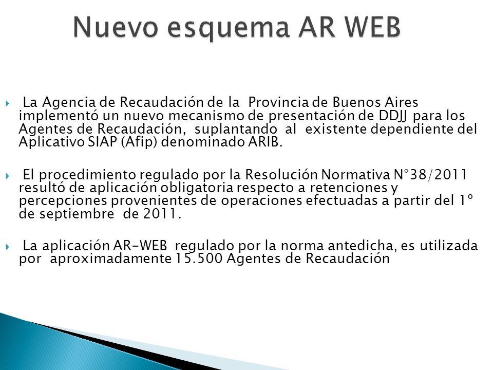  La Agencia de Recaudación de la Provincia de Buenos Aires implementó un nuevo mecanismo de presentación de DDJJ para los Agentes de Recaudación, suplantando al existente dependiente del Aplicativo SIAP (Afip) denominado ARIB.