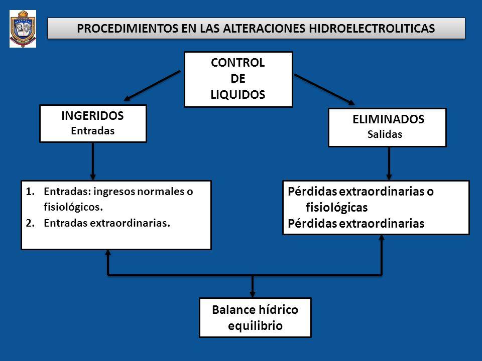 PROCEDIMIENTOS EN LAS ALTERACIONES HIDROELECTROLITICAS CONTROL DE LIQUIDOS INGERIDOS Entradas EELIMINADOS Salidas Balance hídrico equilibrio 1.Entrada
