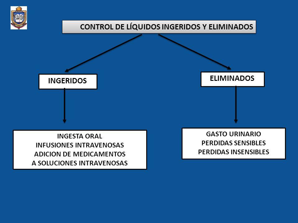 CONTROL DE LÍQUIDOS INGERIDOS Y ELIMINADOS INGERIDOS INGESTA ORAL INFUSIONES INTRAVENOSAS ADICION DE MEDICAMENTOS A SOLUCIONES INTRAVENOSAS ELIMINADOS
