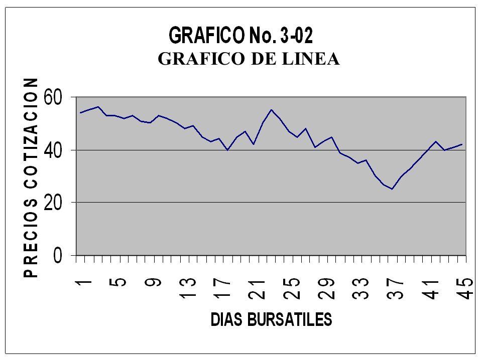 GRAFICO DE BARRA Linea de tendencia