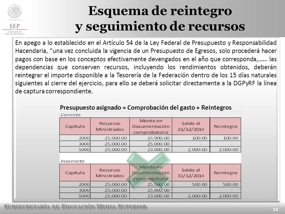 S UBSECRETARÍA DE E DUCACIÓN M EDIA S UPERIOR Esquema de reintegro y seguimiento de recursos 12 En apego a lo establecido en el Artículo 54 de la Ley