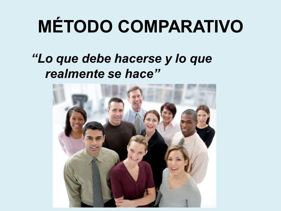 El Método Comparativo consta de 4 etapas: 1a.Etapa.