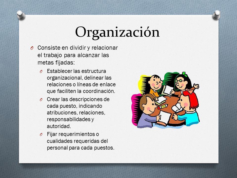 Consiste en: O Identificar las actividades requeridas, agruparlas en áreas y puestos de trabajo, asignaturas y jerarquizar tantos los puestos como las funciones correspondientes.