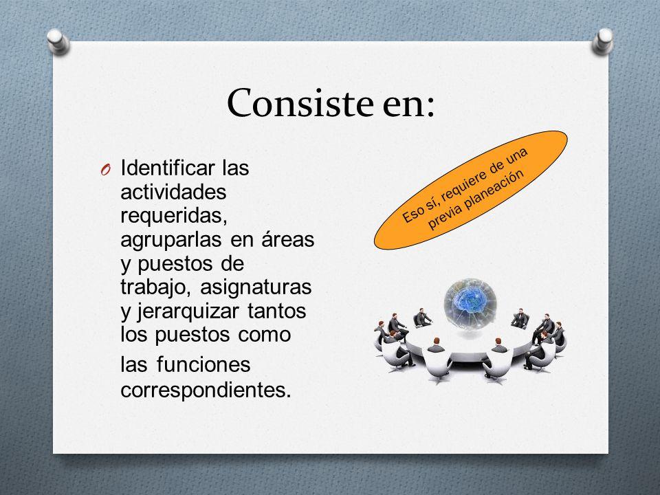 Objetivos O Establecer los departamentos o áreas funcionales especializadas de la empresa.