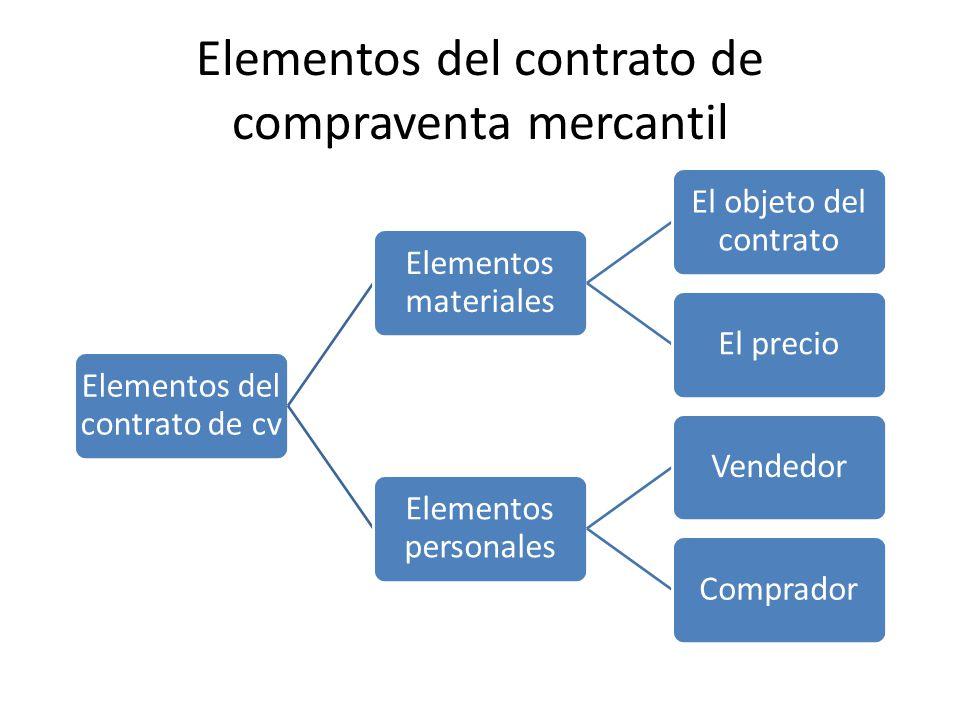 Resultado de imagen de elementos del contrato de compraventa