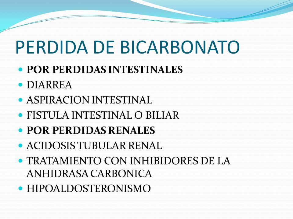 PERDIDA DE BICARBONATO POR PERDIDAS INTESTINALES DIARREA ASPIRACION INTESTINAL FISTULA INTESTINAL O BILIAR POR PERDIDAS RENALES ACIDOSIS TUBULAR RENAL TRATAMIENTO CON INHIBIDORES DE LA ANHIDRASA CARBONICA HIPOALDOSTERONISMO