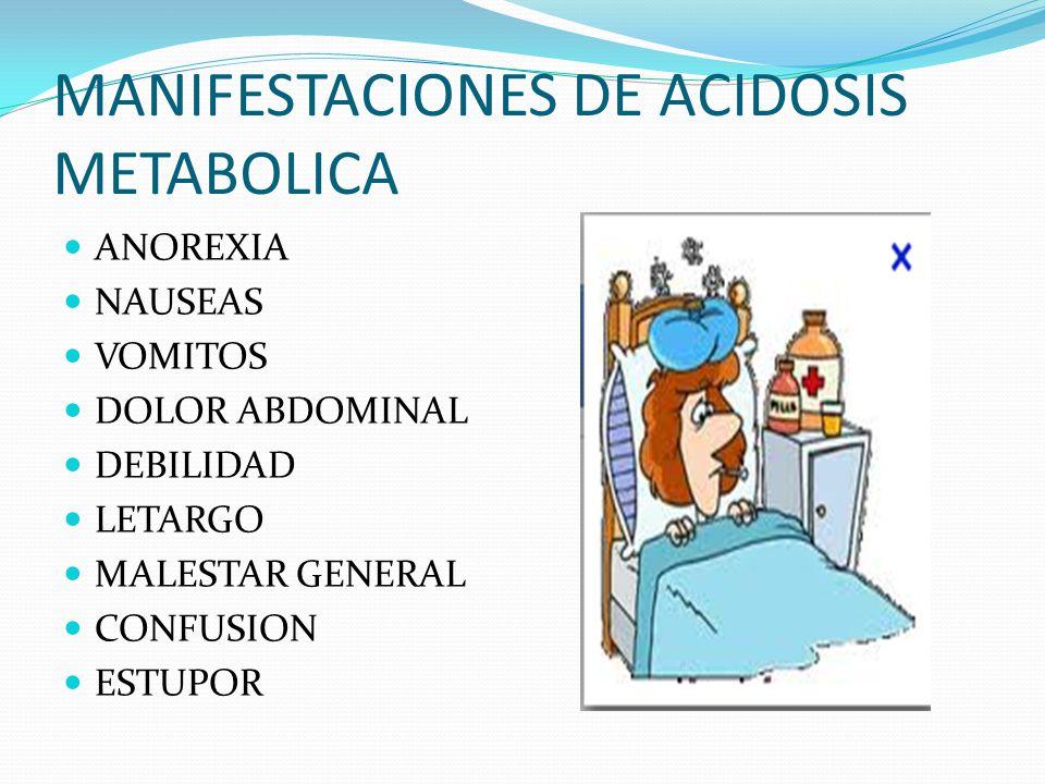 MANIFESTACIONES DE ACIDOSIS METABOLICA ANOREXIA NAUSEAS VOMITOS DOLOR ABDOMINAL DEBILIDAD LETARGO MALESTAR GENERAL CONFUSION ESTUPOR