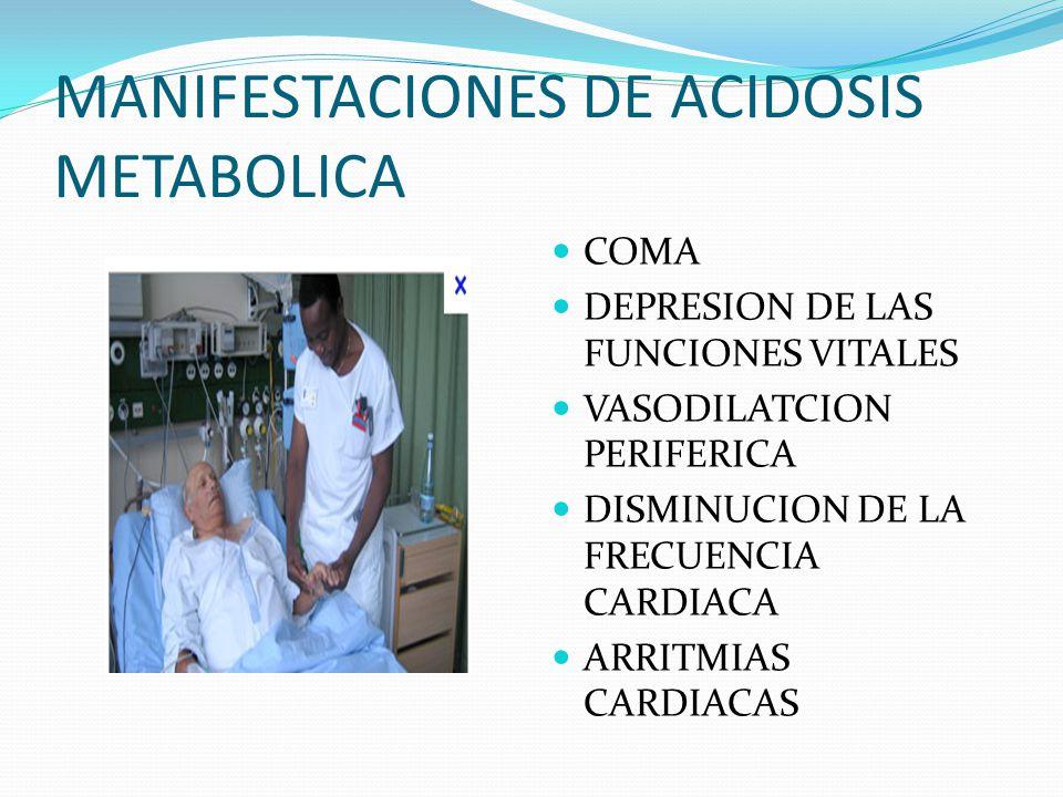 MANIFESTACIONES DE ACIDOSIS METABOLICA COMA DEPRESION DE LAS FUNCIONES VITALES VASODILATCION PERIFERICA DISMINUCION DE LA FRECUENCIA CARDIACA ARRITMIAS CARDIACAS